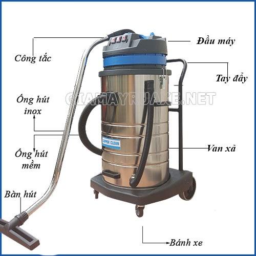 Sơ đồ cấu tạo của máy hút bụi