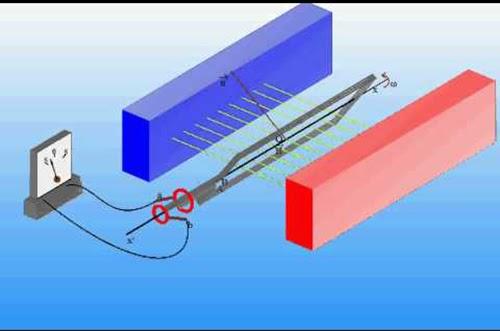 Dòng điện xoay chiều 1 pha là gì