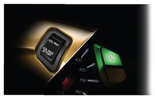 ý nghĩa đèn báo trên xe airblade