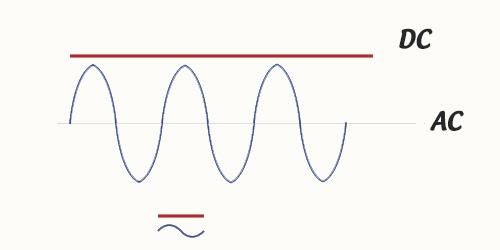 mạch điện xoay chiều