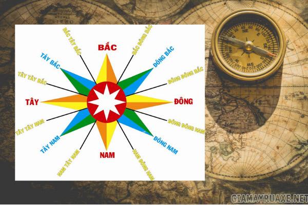 cách xác định phương hướng đông tây nam bắc