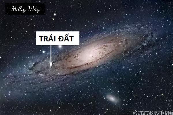 thiên hà là gì